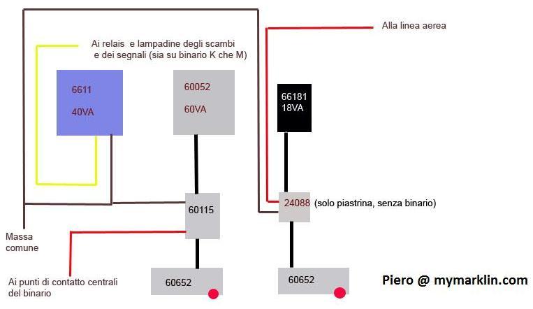 Schema Elettrico Per Semaforo : Schema elettrico plastico marklin insolito mymarklin