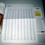 Trix catalogo 2006 (6)